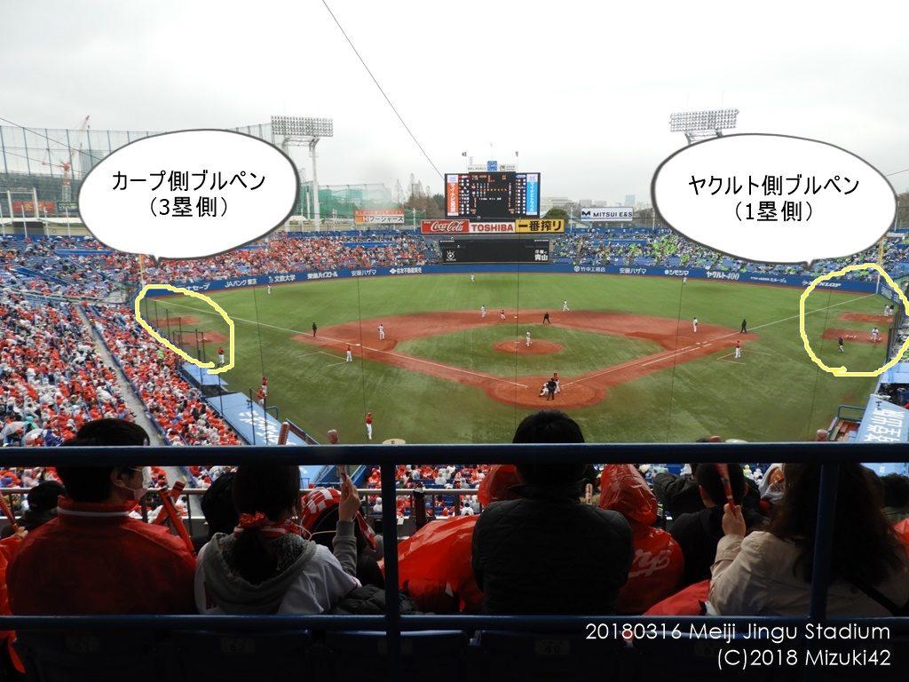 COOLPIX B700 野球観戦撮影