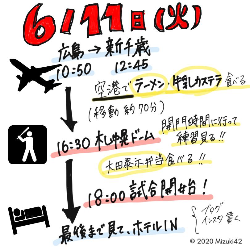 札幌ドーム2泊3日大満喫・1日目