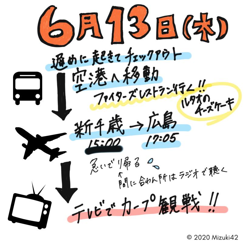 札幌ドーム2泊3日大満喫・最終日