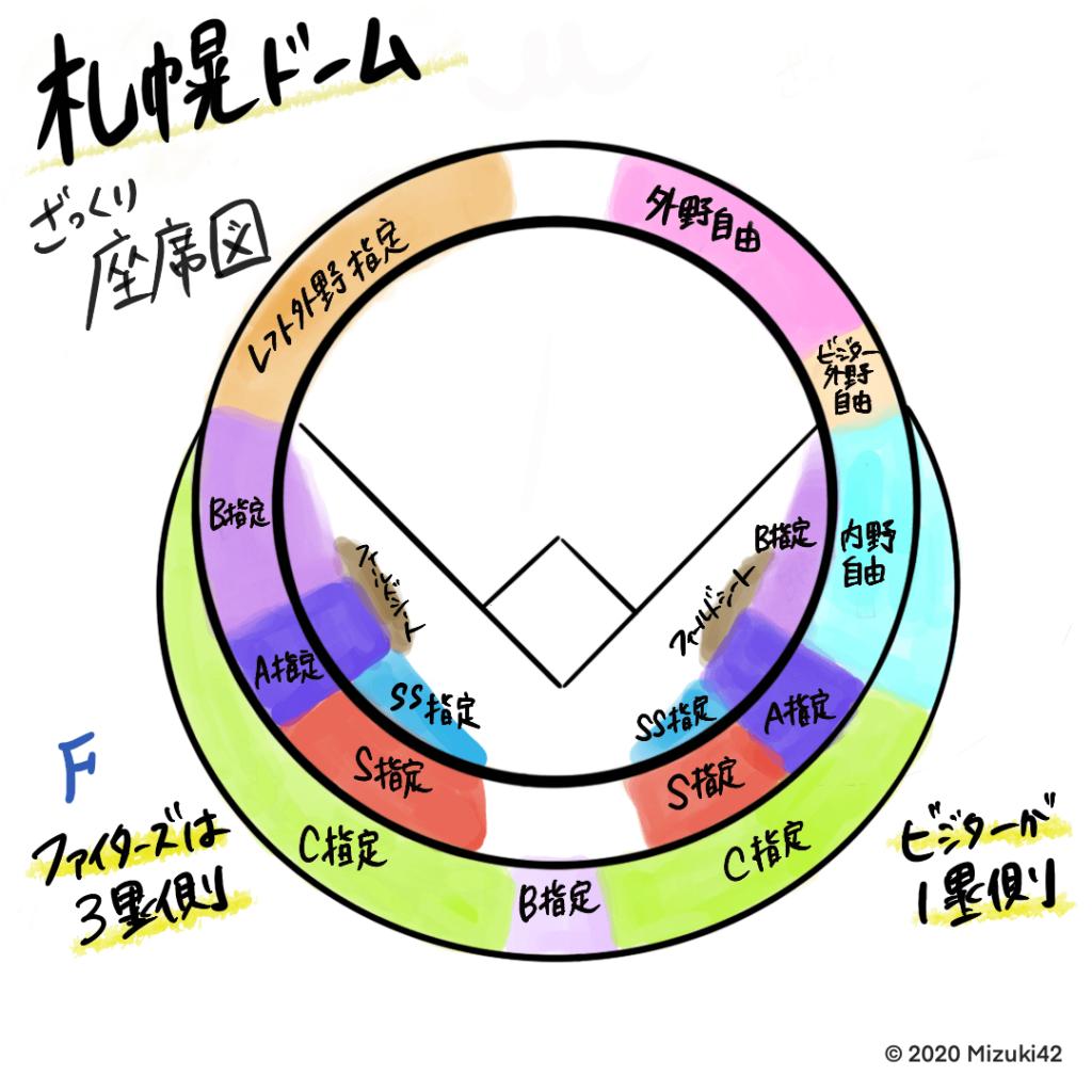 札幌ドーム座席図(野球観戦)