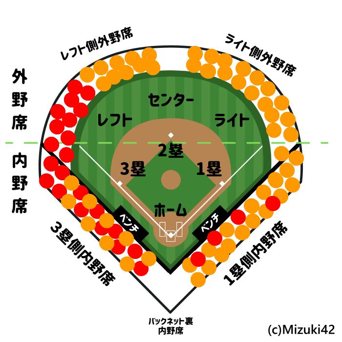 東京ドームのカープファン分布